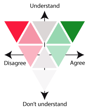 triangle3x3